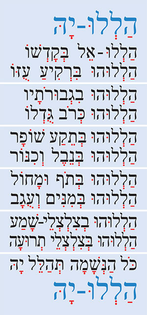 Psalm 150, with its repeated Hallelus and Hallelujahs, in Hebrew. (Image courtesy of Erik Pedersen).